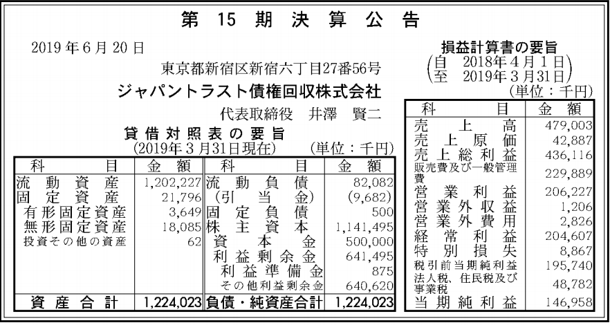 ジャパン トラスト 債権 回収 【取り立て注意】はジャパントラスト債権回収!