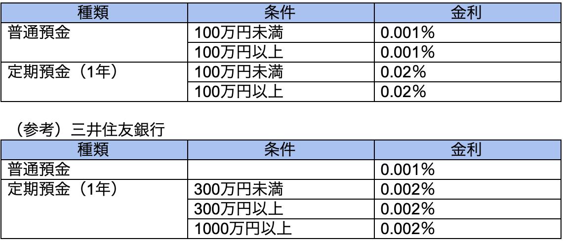 ジャパン ネット 銀行 002