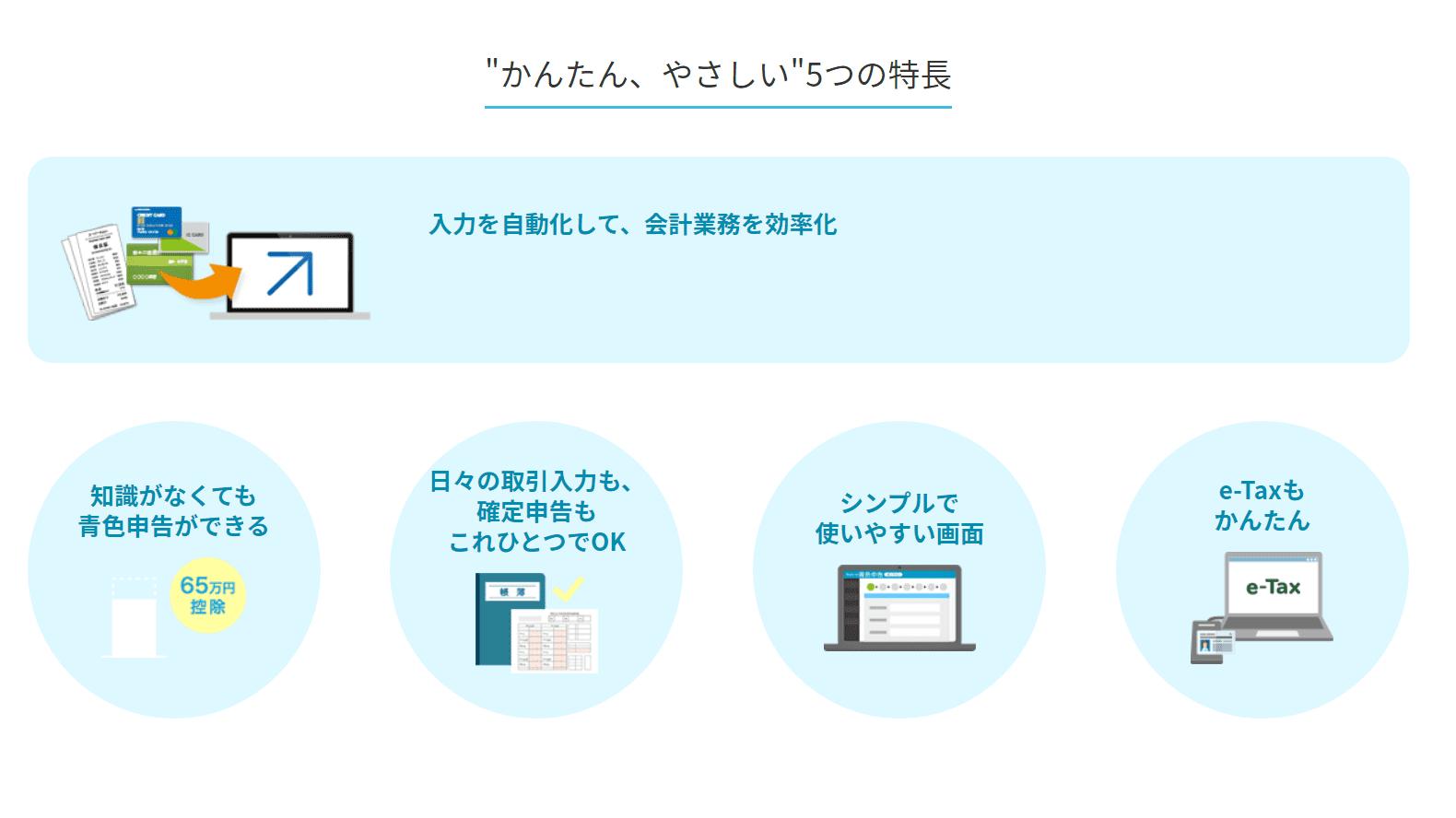 青色 オンライン の やよい 料金 申告